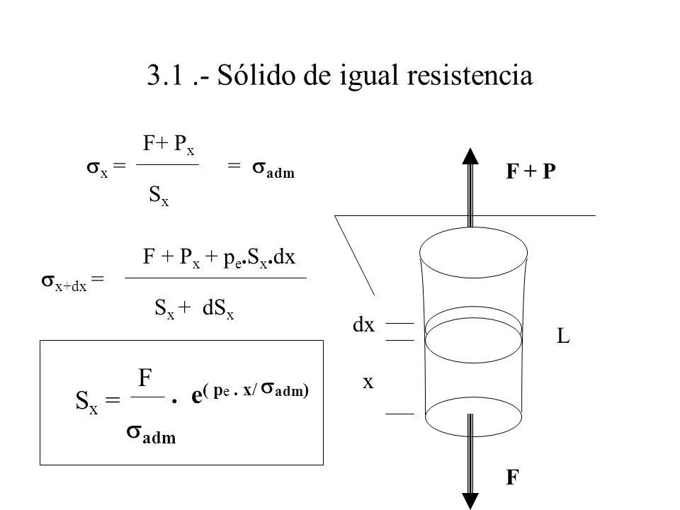 3.1.- Sólido de igual resistencia F + P F L x dx x = F+ P x SxSx = adm x+dx = F + P x + p e.S x.dx S x + dS x S x = F adm. e ( p e. x/ adm )