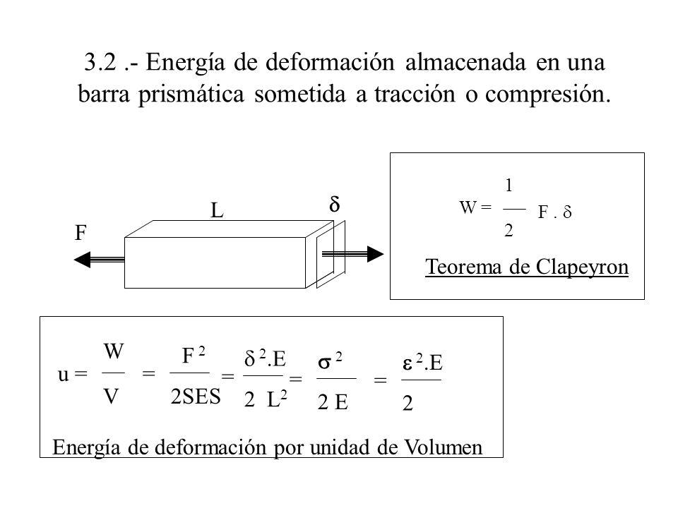 3.2.- Energía de deformación almacenada en una barra prismática sometida a tracción o compresión. F W = 1 2 F. Teorema de Clapeyron L = F 2 2SES u = V