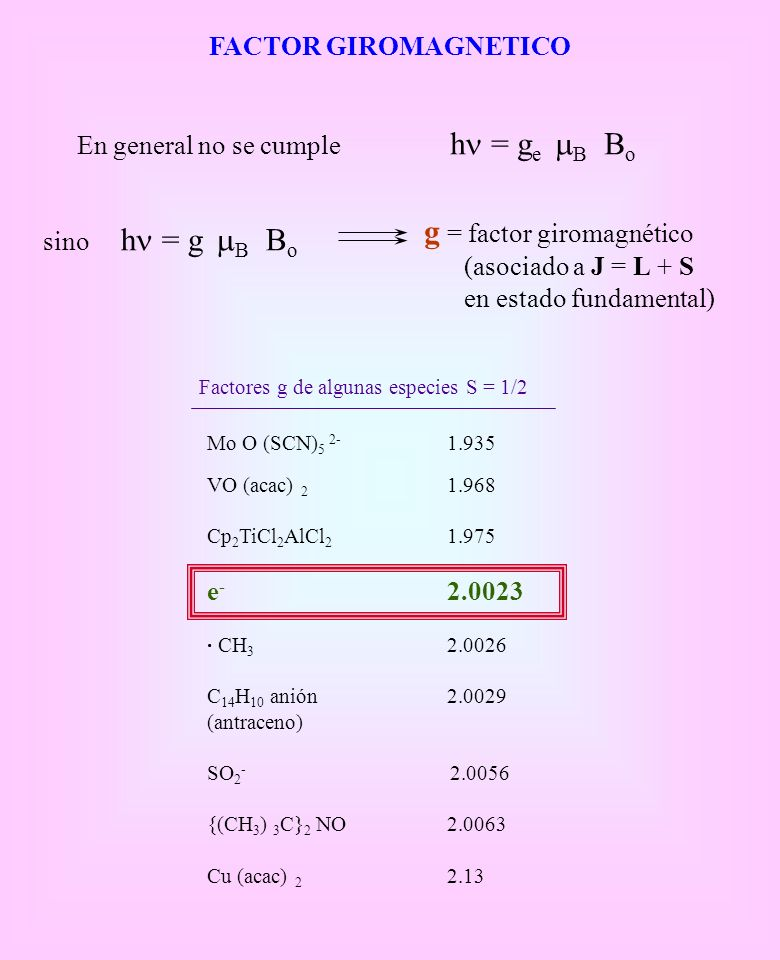 FACTOR GIROMAGNETICO En general no se cumple h = g e B B o sino h = g B B o g = factor giromagnético (asociado a J = L + S en estado fundamental) Fact