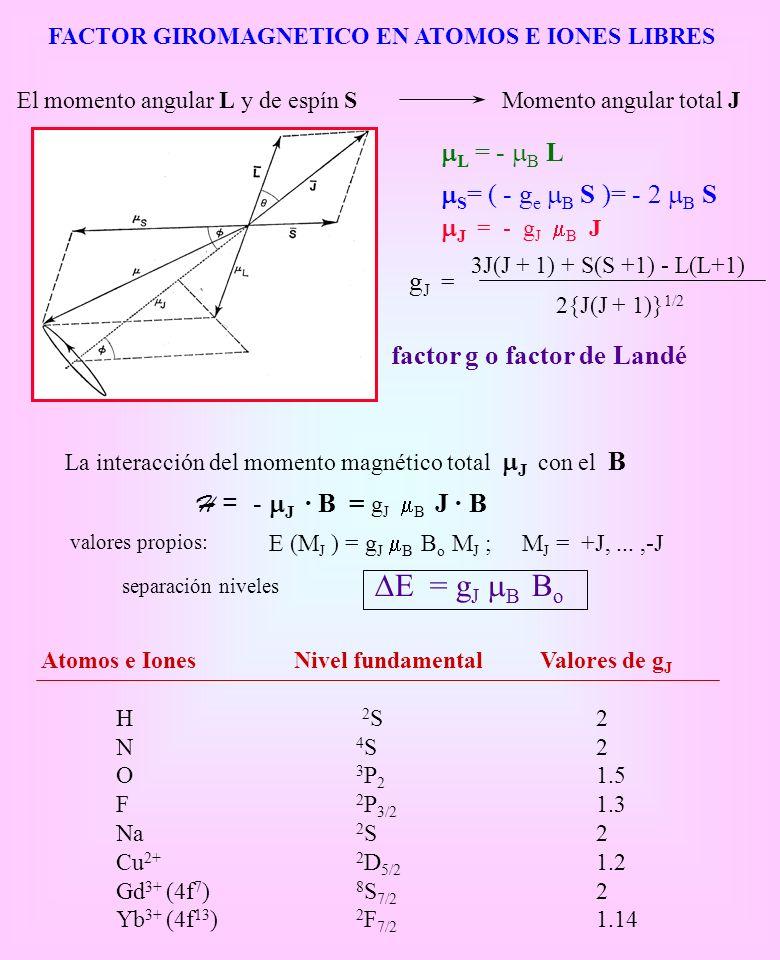 La interacción del momento magnético total J con el B H = - J · B = g J B J · B valores propios: E (M J ) = g J B B o M J ; M J = +J,...,-J separación