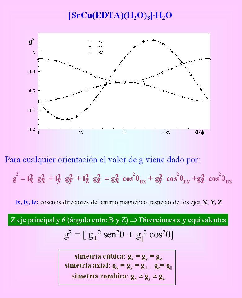 lx, ly, lz: cosenos directores del campo magnético respecto de los ejes X, Y, Z simetría cúbica: g x = g y = g z simetría axial: g x = g y = g ; g z =