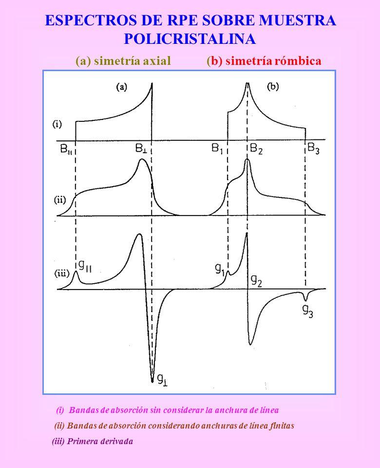 ESPECTROS DE RPE SOBRE MUESTRA POLICRISTALINA (a) simetría axial(b) simetría rómbica (i) Bandas de absorción sin considerar la anchura de línea (ii) B