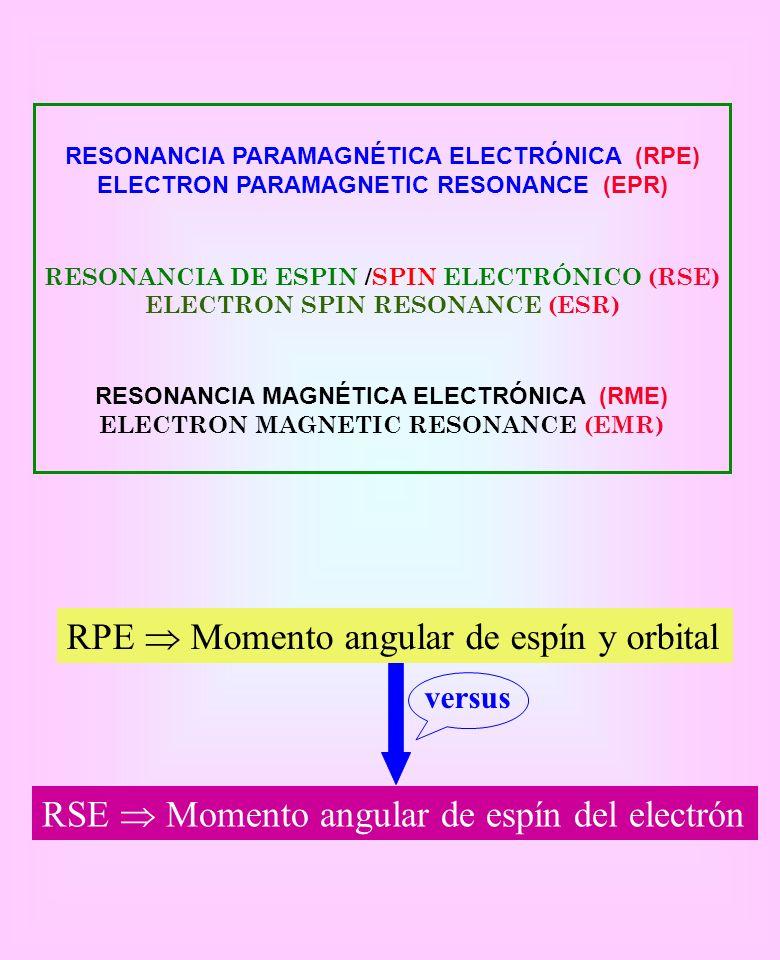 RPE Momento angular de espín y orbital RSE Momento angular de espín del electrón versus RESONANCIA PARAMAGNÉTICA ELECTRÓNICA (RPE) ELECTRON PARAMAGNET