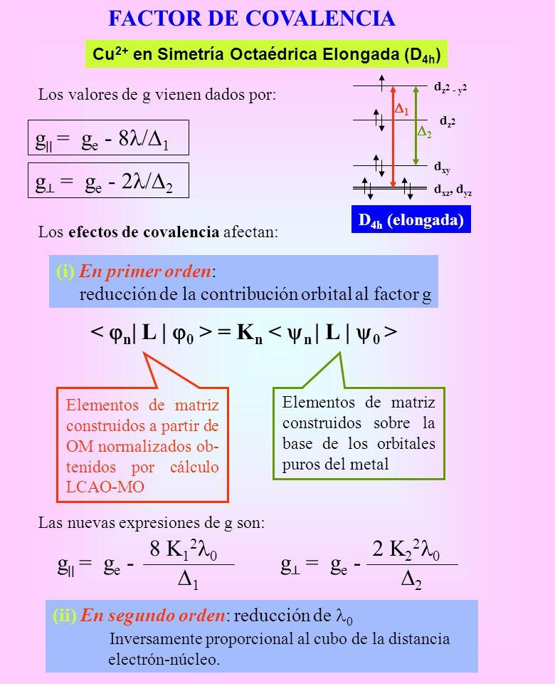 FACTOR DE COVALENCIA Cu 2+ en Simetría Octaédrica Elongada (D 4h ) Los valores de g vienen dados por: g = g e - 8 / 1 g = g e - 2 / 2 1 2 d xz, d yz d