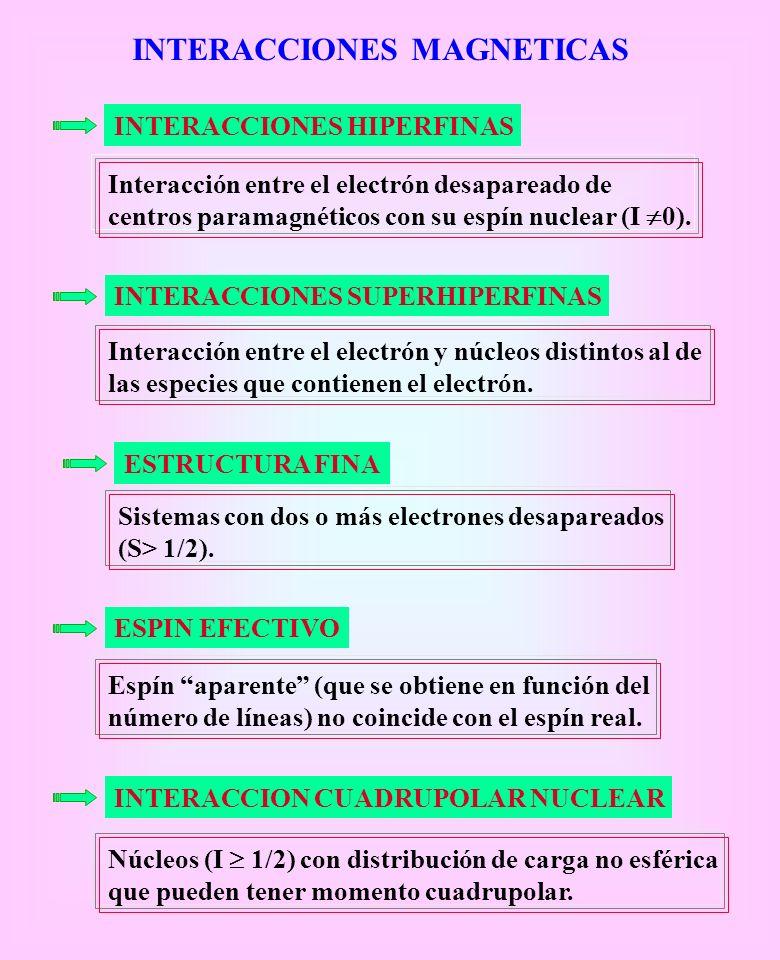 INTERACCIONES MAGNETICAS INTERACCIONES HIPERFINAS Interacción entre el electrón desapareado de centros paramagnéticos con su espín nuclear (I 0). INTE