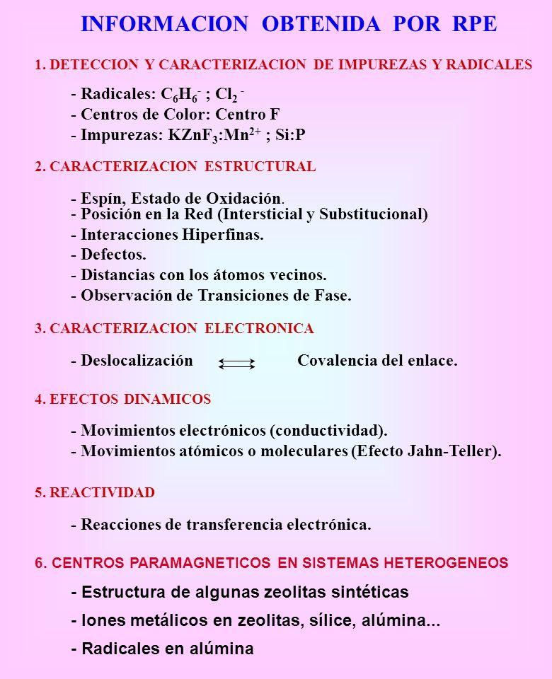 INFORMACION OBTENIDA POR RPE 6. CENTROS PARAMAGNETICOS EN SISTEMAS HETEROGENEOS - Estructura de algunas zeolitas sintéticas - Iones metálicos en zeoli