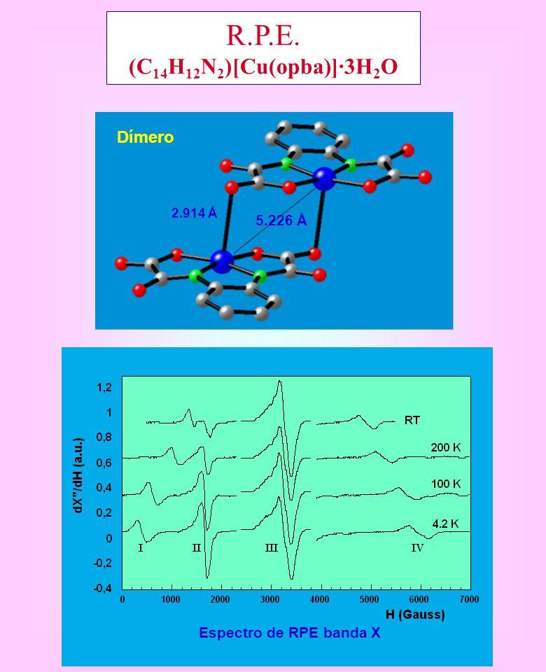 Espectro de RPE banda X Dímero 2.914 Å 5.226 Å R.P.E. (C 14 H 12 N 2 )[Cu(opba)]·3H 2 O