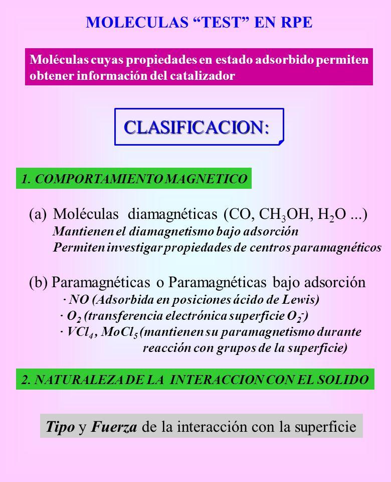 MOLECULAS TEST EN RPE Moléculas cuyas propiedades en estado adsorbido permiten obtener información del catalizador 2. NATURALEZA DE LA INTERACCION CON