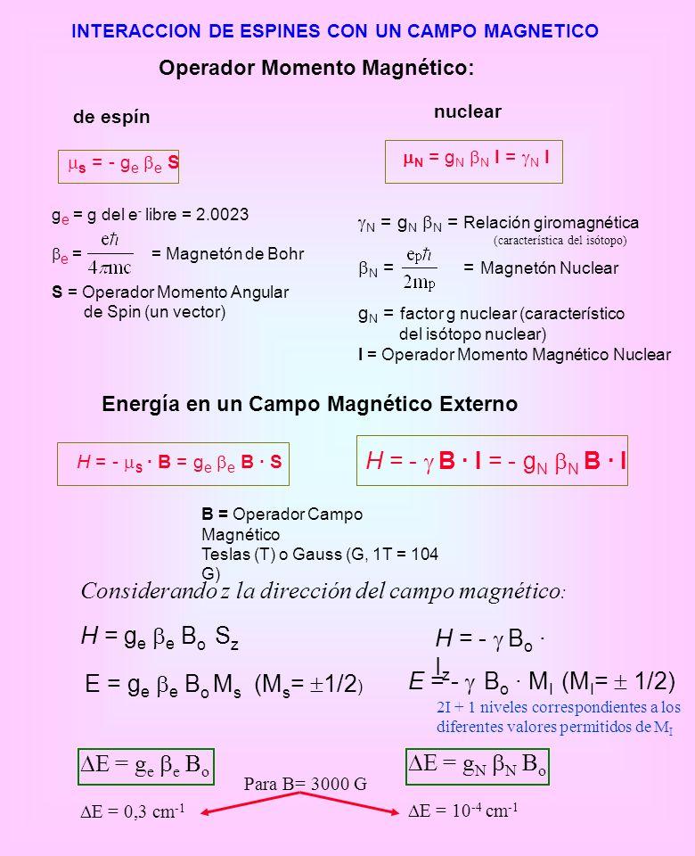INTERACCION DE ESPINES CON UN CAMPO MAGNETICO de espín s = - g e e S g e = g del e - libre = 2.0023 e = = Magnetón de Bohr S = Operador Momento Angula