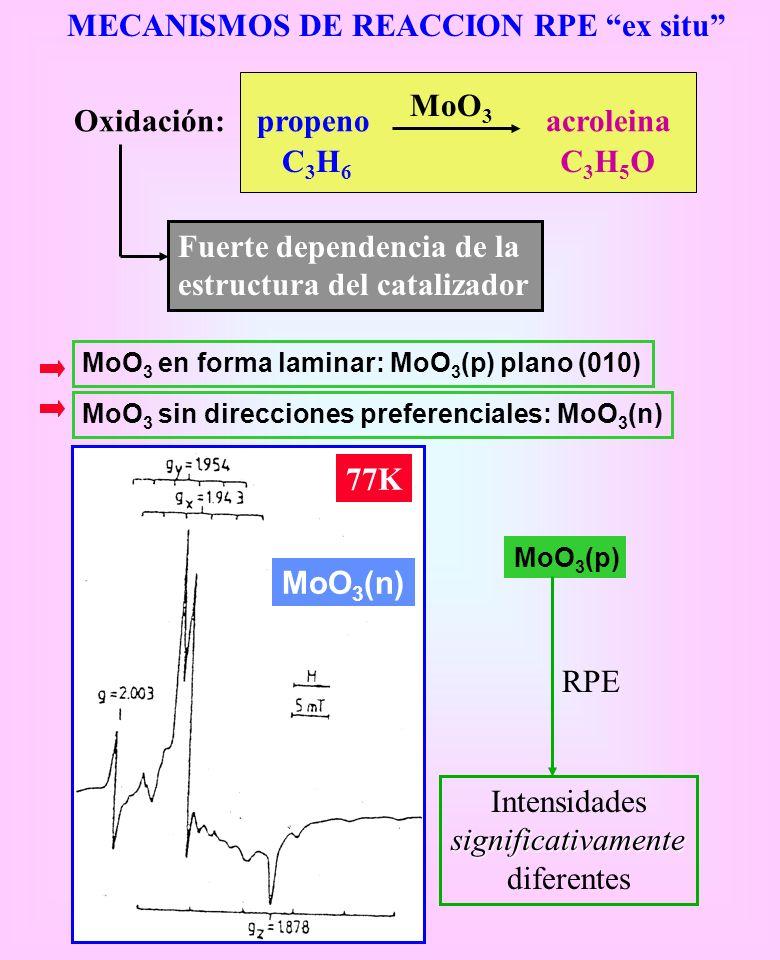 MECANISMOS DE REACCION RPE ex situ Oxidación: propeno acroleina C3H5OC3H5OC3H6C3H6 MoO 3 Fuerte dependencia de la estructura del catalizador MoO 3 en