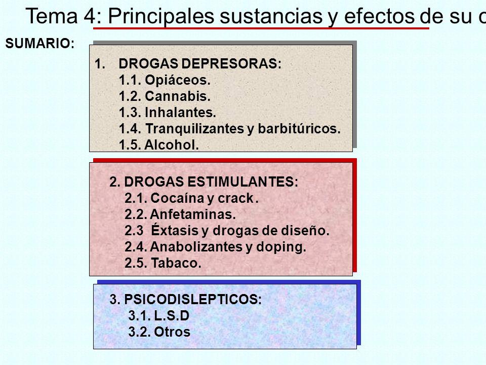 1.DROGAS DEPRESORAS: 1.1.Opiáceos. 1.2. Cannabis.