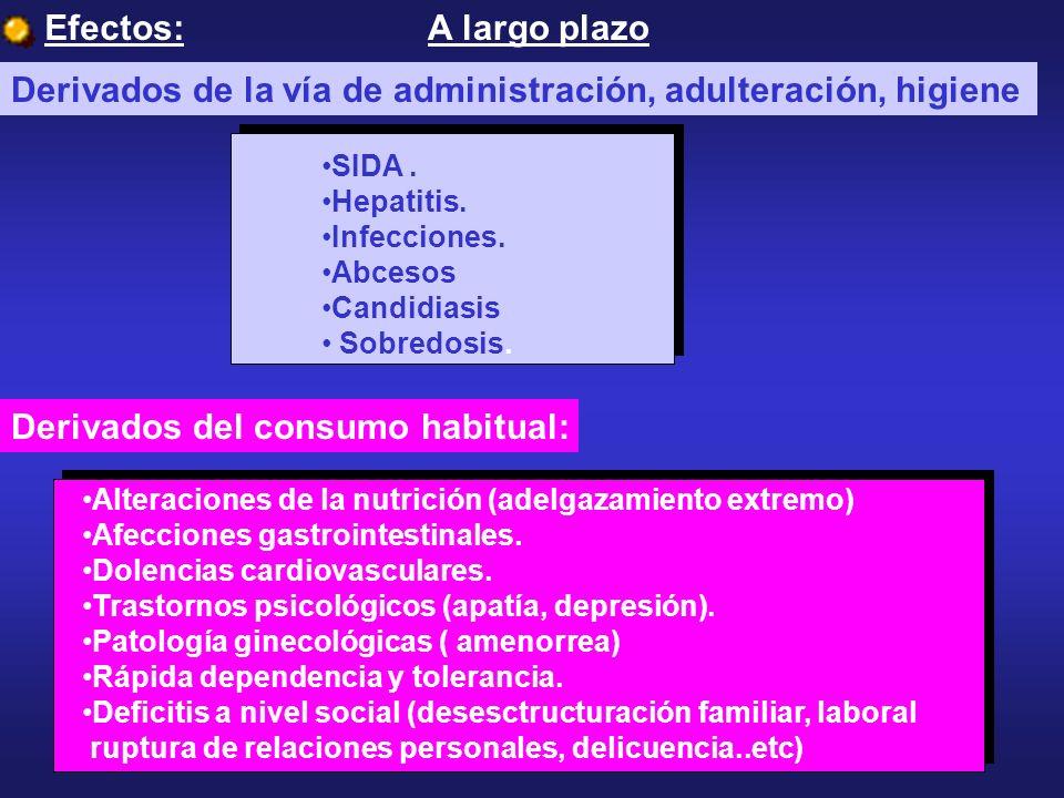 Efectos:A largo plazo Derivados de la vía de administración, adulteración, higiene SIDA. Hepatitis. Infecciones. Abcesos Candidiasis Sobredosis. Deriv