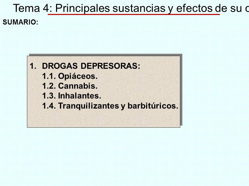 Tema 4: Principales sustancias y efectos de su consumo SUMARIO: 1.DROGAS DEPRESORAS: 1.1. Opiáceos. 1.2. Cannabis. 1.3. Inhalantes. 1.4. Tranquilizant