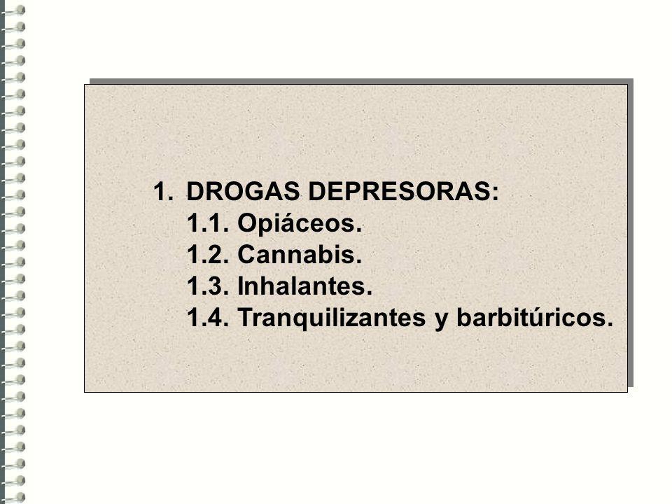 1.DROGAS DEPRESORAS: 1.1. Opiáceos. 1.2. Cannabis. 1.3. Inhalantes. 1.4. Tranquilizantes y barbitúricos.