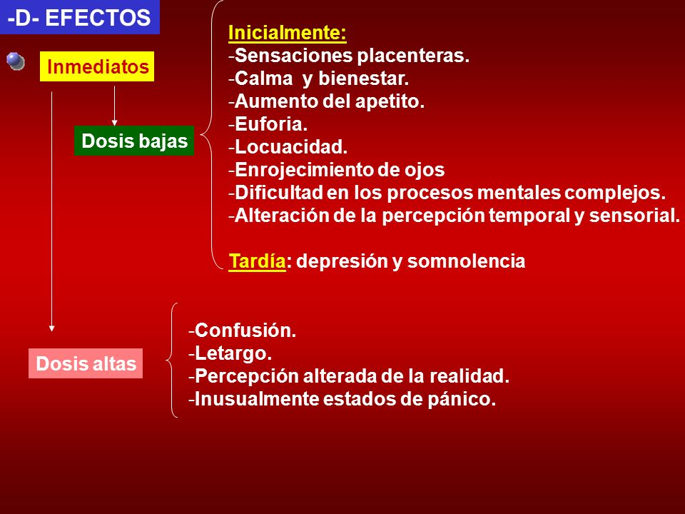 -D- EFECTOS Inicialmente: -Sensaciones placenteras. -Calma y bienestar. -Aumento del apetito. -Euforia. -Locuacidad. -Enrojecimiento de ojos -Dificult