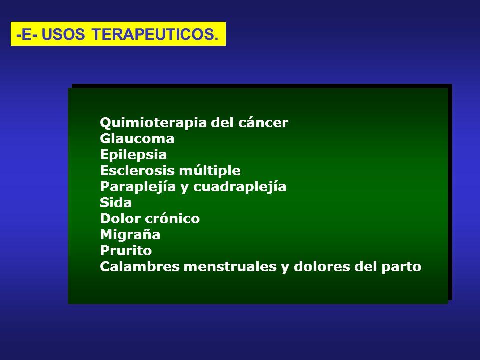 -E- USOS TERAPEUTICOS. Quimioterapia del cáncer Glaucoma Epilepsia Esclerosis múltiple Paraplejía y cuadraplejía Sida Dolor crónico Migraña Prurito Ca
