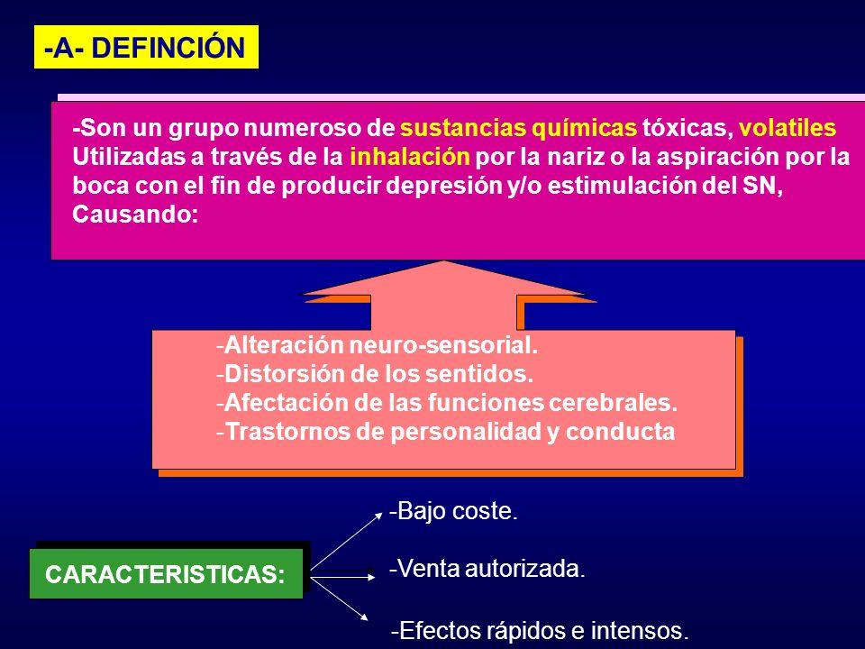-A- DEFINCIÓN -Son un grupo numeroso de sustancias químicas tóxicas, volatiles Utilizadas a través de la inhalación por la nariz o la aspiración por l
