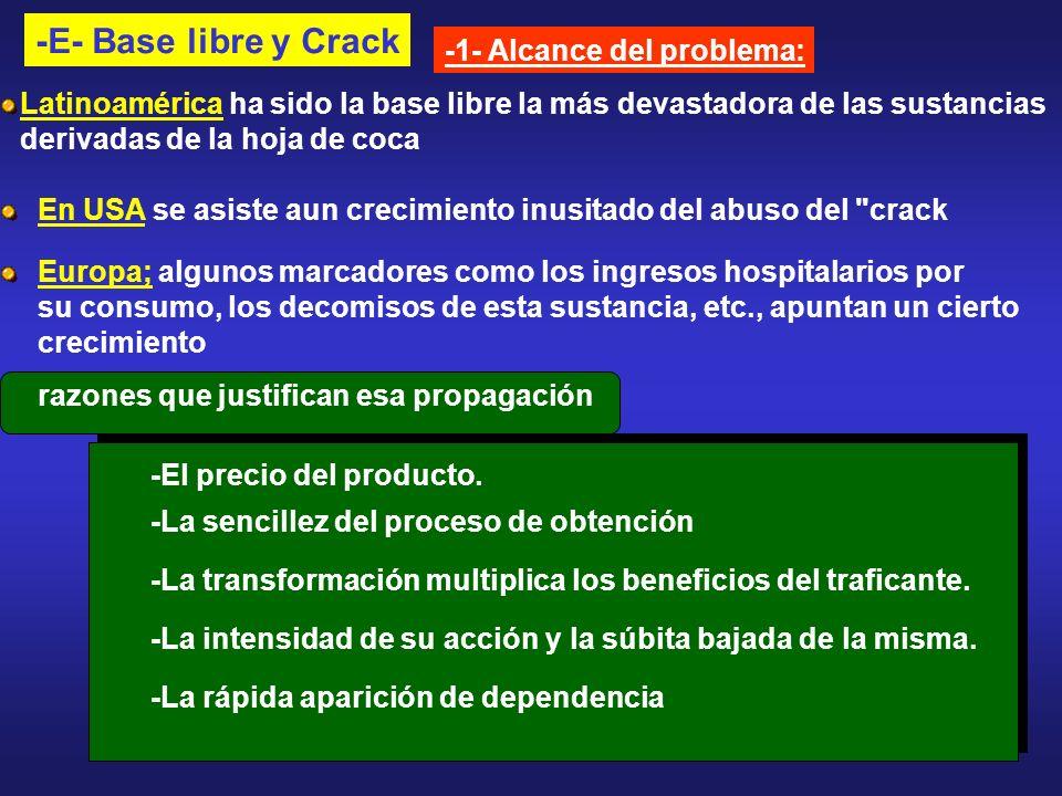 -E- Base libre y Crack -1- Alcance del problema: Latinoamérica ha sido la base libre la más devastadora de las sustancias derivadas de la hoja de coca