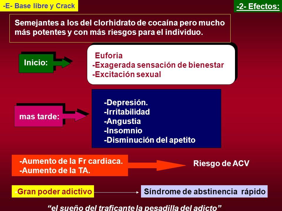 -E- Base libre y Crack -2- Efectos: Inicio: -Euforia -Exagerada sensación de bienestar -Excitación sexual mas tarde: -Depresión. -Irritabilidad -Angus
