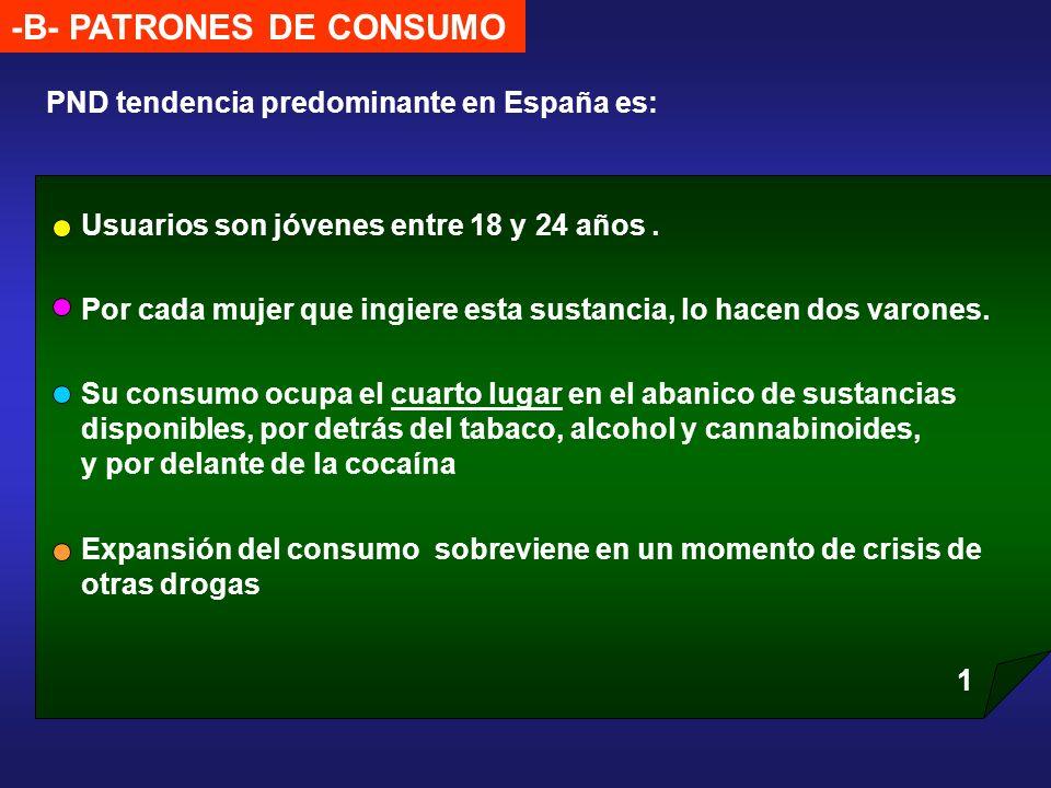 -B- PATRONES DE CONSUMO PND tendencia predominante en España es: Expansión del consumo sobreviene en un momento de crisis de otras drogas Usuarios son