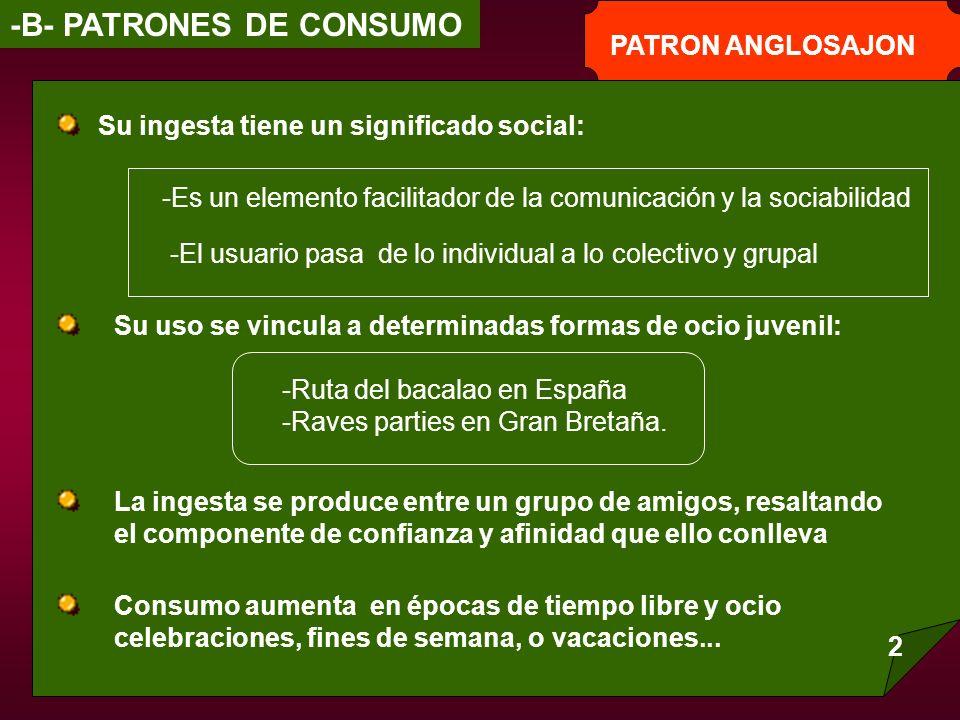 -B- PATRONES DE CONSUMO PATRON ANGLOSAJON -El usuario pasa de lo individual a lo colectivo y grupal -Es un elemento facilitador de la comunicación y l