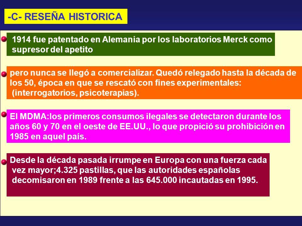 -C- RESEÑA HISTORICA 1914 fue patentado en Alemania por los laboratorios Merck como supresor del apetito pero nunca se llegó a comercializar. Quedó re