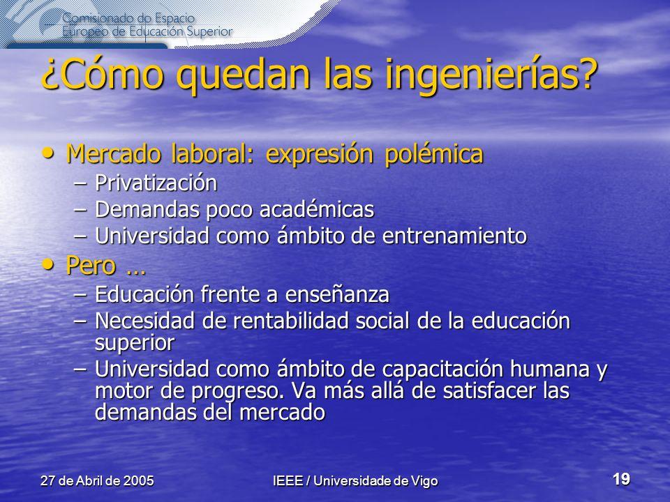 27 de Abril de 2005IEEE / Universidade de Vigo 19 ¿Cómo quedan las ingenierías.