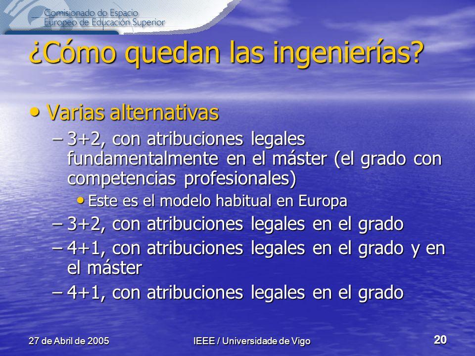 27 de Abril de 2005IEEE / Universidade de Vigo 20 ¿Cómo quedan las ingenierías.