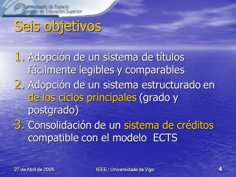 27 de Abril de 2005IEEE / Universidade de Vigo 4 Seis objetivos 1.