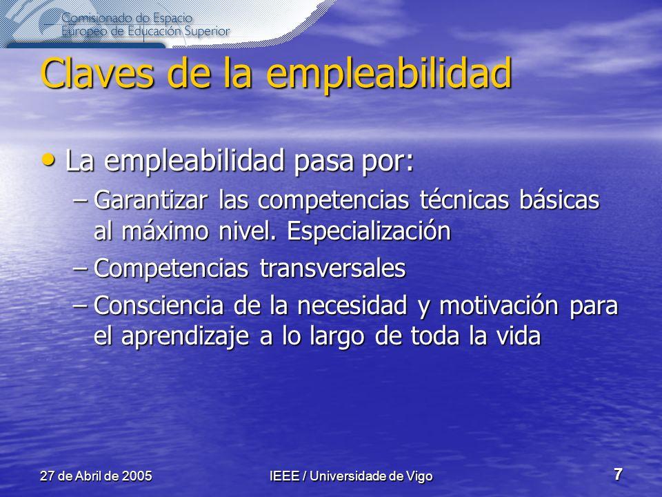 27 de Abril de 2005IEEE / Universidade de Vigo 7 Claves de la empleabilidad La empleabilidad pasa por: La empleabilidad pasa por: –Garantizar las competencias técnicas básicas al máximo nivel.