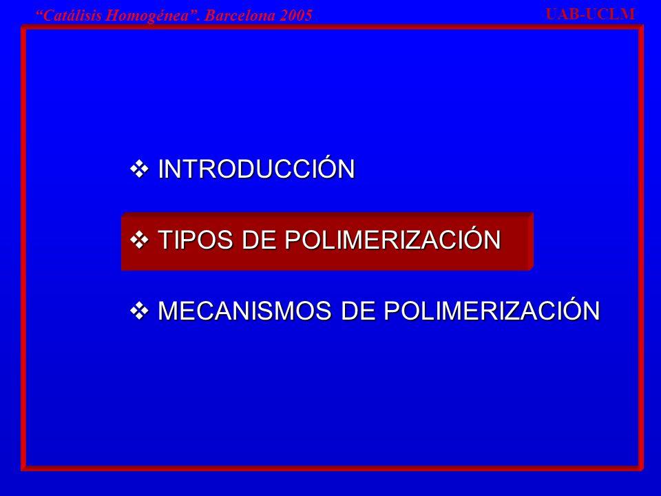 INTRODUCCIÓN INTRODUCCIÓN TIPOS DE POLIMERIZACIÓN TIPOS DE POLIMERIZACIÓN MECANISMOS DE POLIMERIZACIÓN MECANISMOS DE POLIMERIZACIÓN UAB-UCLM Catálisis