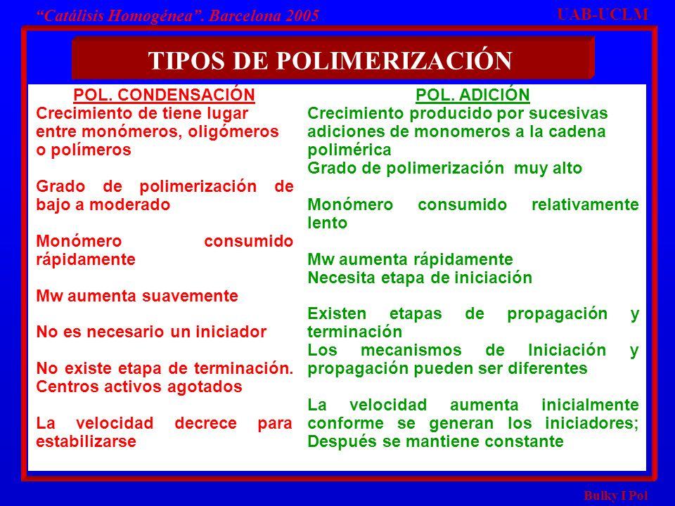 Bulky I Pol Catálisis Homogénea. Barcelona 2005 TIPOS DE POLIMERIZACIÓN POL. ADICIÓN Crecimiento producido por sucesivas adiciones de monomeros a la c