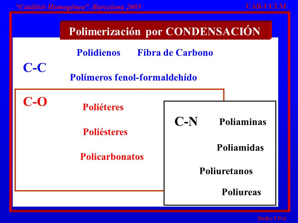 Bulky I Pol Polimerización por CONDENSACIÓN Polímeros fenol-formaldehído Polidienos Poliuretanos Poliamidas Poliureas Poliésteres Policarbonatos Poliéteres C-C C-O C-N Poliaminas Fibra de Carbono UAB-UCLM Catálisis Homogénea.