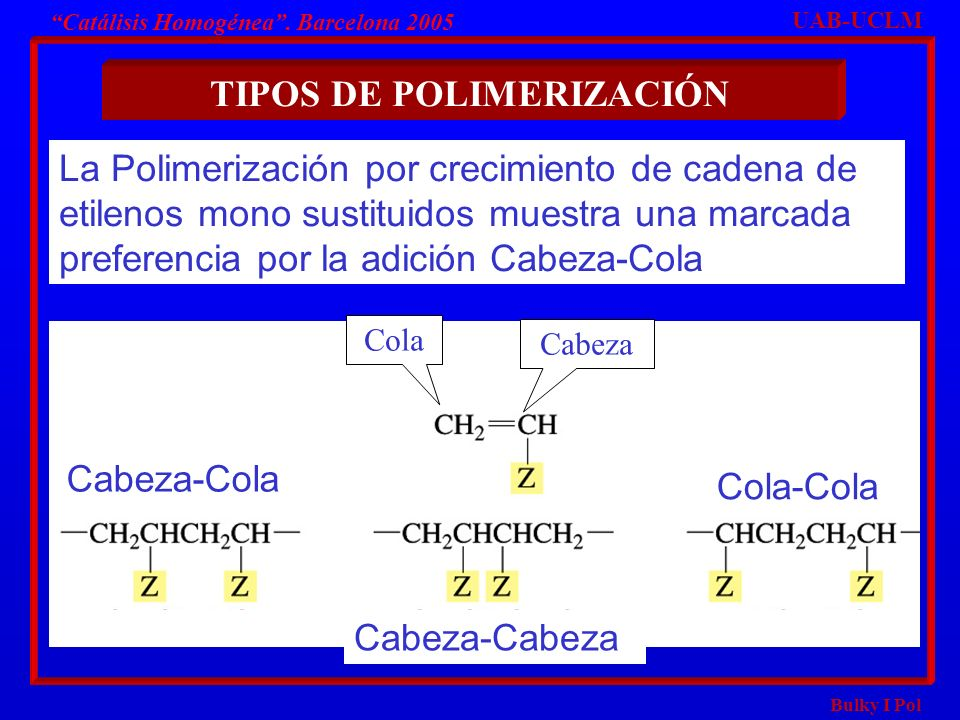 Bulky I Pol Catálisis Homogénea. Barcelona 2005 TIPOS DE POLIMERIZACIÓN UAB-UCLM La Polimerización por crecimiento de cadena de etilenos mono sustitui
