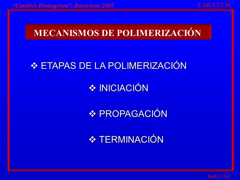 Catálisis Homogénea. Barcelona 2005 MECANISMOS DE POLIMERIZACIÓN INICIACIÓN INICIACIÓN PROPAGACIÓN PROPAGACIÓN TERMINACIÓN TERMINACIÓN UAB-UCLM ETAPAS