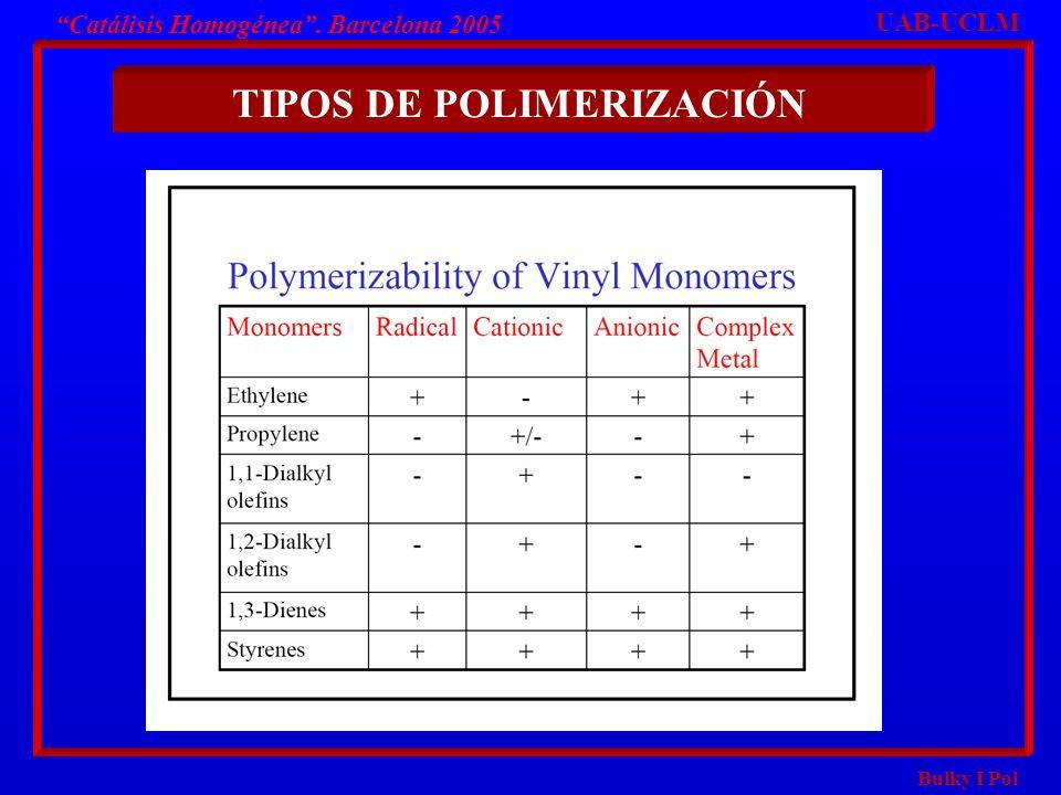 Bulky I Pol Catálisis Homogénea. Barcelona 2005 TIPOS DE POLIMERIZACIÓN UAB-UCLM