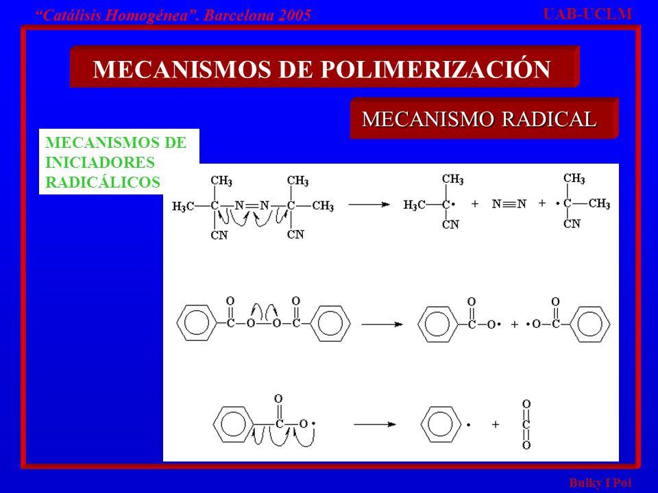 Bulky I Pol Catálisis Homogénea. Barcelona 2005 MECANISMOS DE POLIMERIZACIÓN UAB-UCLM MECANISMO RADICAL MECANISMOS DE INICIADORES RADICÁLICOS