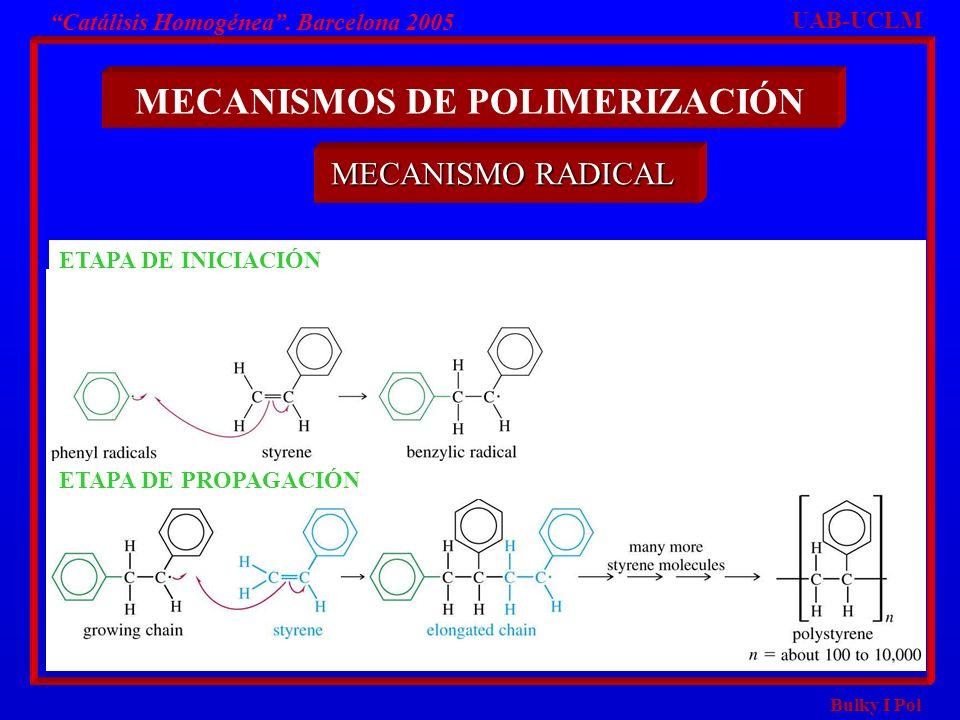 Bulky I Pol Catálisis Homogénea. Barcelona 2005 MECANISMOS DE POLIMERIZACIÓN UAB-UCLM MECANISMO RADICAL ETAPA DE INICIACIÓN ETAPA DE PROPAGACIÓN