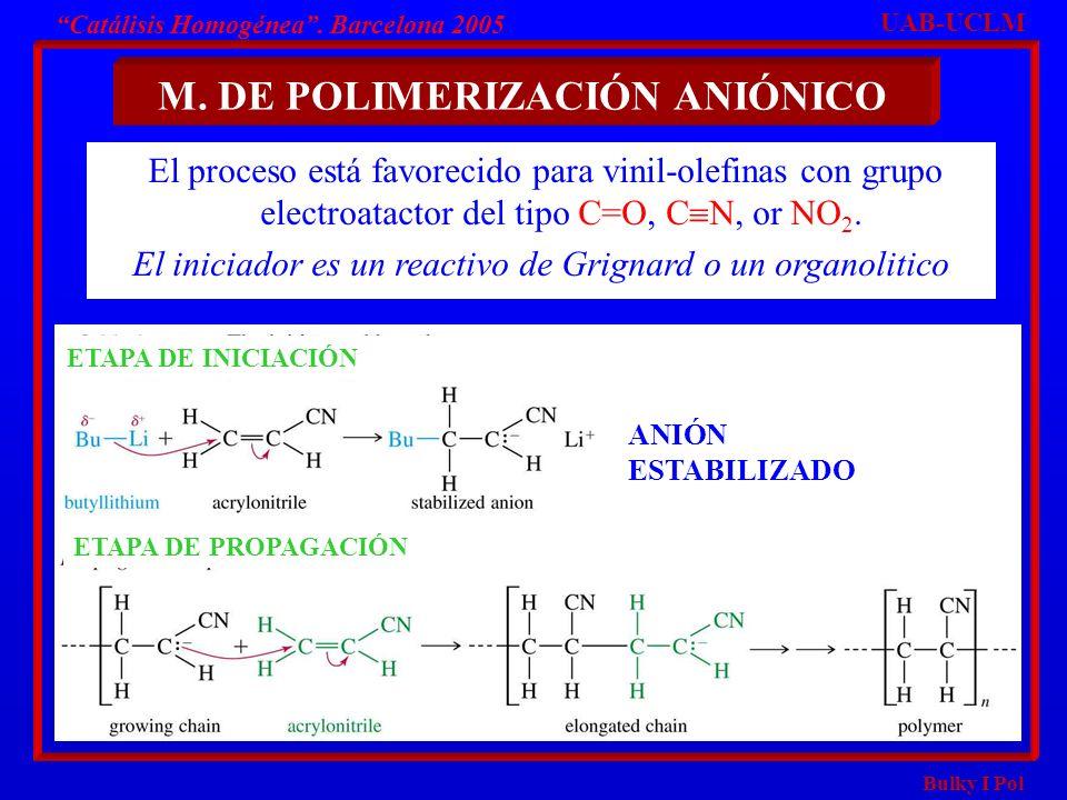 Bulky I Pol M. DE POLIMERIZACIÓN ANIÓNICO UAB-UCLM Catálisis Homogénea. Barcelona 2005 El proceso está favorecido para vinil-olefinas con grupo electr