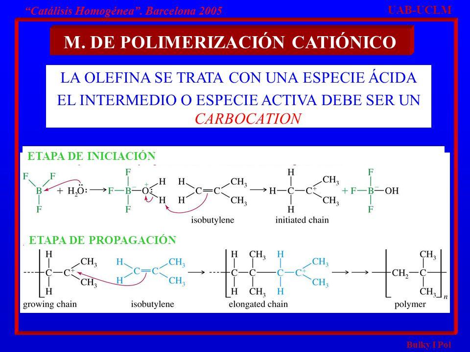 Bulky I Pol M.DE POLIMERIZACIÓN CATIÓNICO UAB-UCLM Catálisis Homogénea.