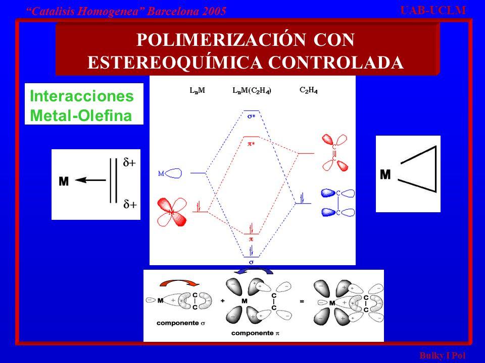 Bulky I Pol Catalisis Homogenea Barcelona 2005 UAB-UCLM Interacciones Metal-Olefina POLIMERIZACIÓN CON ESTEREOQUÍMICA CONTROLADA