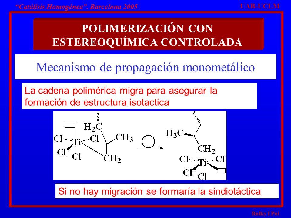 Bulky I Pol POLIMERIZACIÓN CON ESTEREOQUÍMICA CONTROLADA UAB-UCLM Catálisis Homogénea. Barcelona 2005 Mecanismo de propagación monometálico La cadena