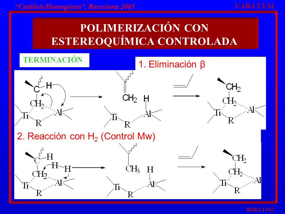Bulky I Pol POLIMERIZACIÓN CON ESTEREOQUÍMICA CONTROLADA UAB-UCLM Catálisis Homogénea. Barcelona 2005 1. Eliminación β 2. Reacción con H 2 (Control Mw