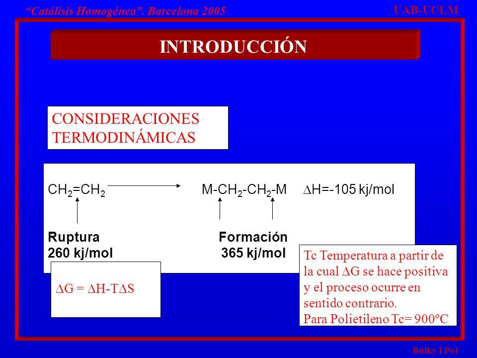 Bulky I Pol Catálisis Homogénea. Barcelona 2005 CONSIDERACIONES TERMODINÁMICAS CH 2 =CH 2 M-CH 2 -CH 2 -M H=-105 kj/mol Ruptura Formación 260 kj/mol 3