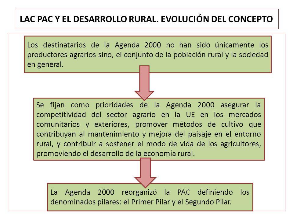LAC PAC Y EL DESARROLLO RURAL. EVOLUCIÓN DEL CONCEPTO Los destinatarios de la Agenda 2000 no han sido únicamente los productores agrarios sino, el con