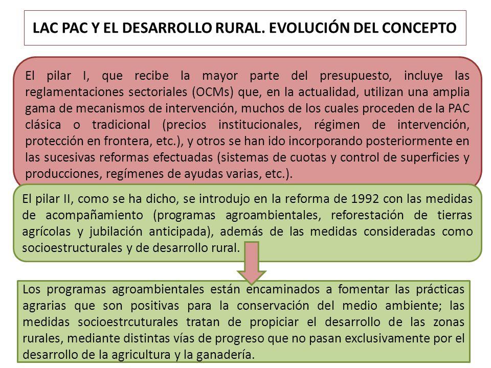 LAC PAC Y EL DESARROLLO RURAL. EVOLUCIÓN DEL CONCEPTO El pilar I, que recibe la mayor parte del presupuesto, incluye las reglamentaciones sectoriales