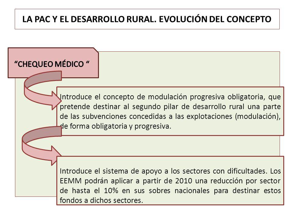 LA PAC Y EL DESARROLLO RURAL. EVOLUCIÓN DEL CONCEPTO Introduce el concepto de modulación progresiva obligatoria, que pretende destinar al segundo pila
