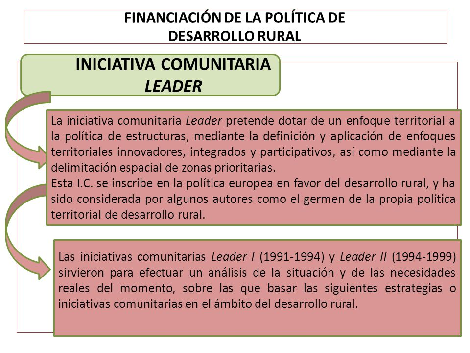 FINANCIACIÓN DE LA POLÍTICA DE DESARROLLO RURAL INICIATIVA COMUNITARIA LEADER La iniciativa comunitaria Leader pretende dotar de un enfoque territoria