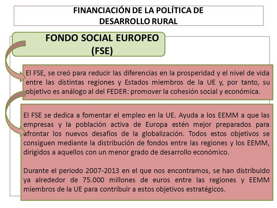 FINANCIACIÓN DE LA POLÍTICA DE DESARROLLO RURAL FONDO SOCIAL EUROPEO (FSE) El FSE, se creó para reducir las diferencias en la prosperidad y el nivel d