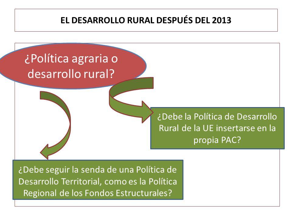 EL DESARROLLO RURAL DESPUÉS DEL 2013 ¿Política agraria o desarrollo rural? ¿Debe la Política de Desarrollo Rural de la UE insertarse en la propia PAC?